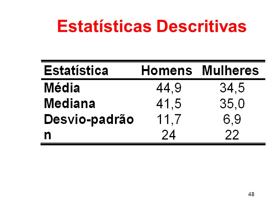 48 Estatísticas Descritivas