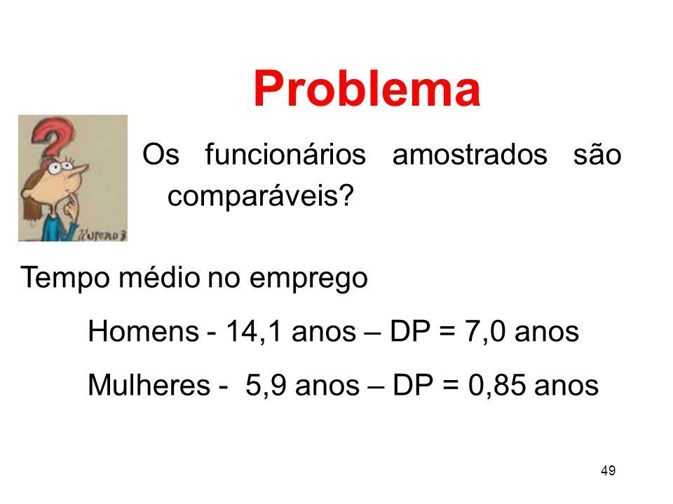 49 Problema Os funcionários amostrados são comparáveis.