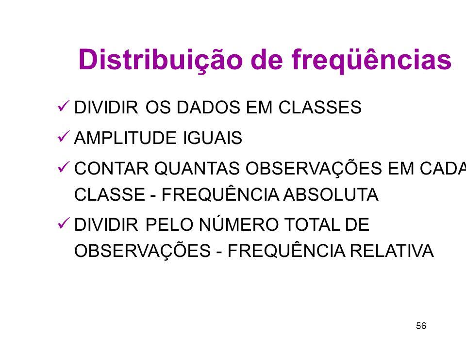 56 Distribuição de freqüências  DIVIDIR OS DADOS EM CLASSES  AMPLITUDE IGUAIS  CONTAR QUANTAS OBSERVAÇÕES EM CADA CLASSE - FREQUÊNCIA ABSOLUTA  DIVIDIR PELO NÚMERO TOTAL DE OBSERVAÇÕES - FREQUÊNCIA RELATIVA