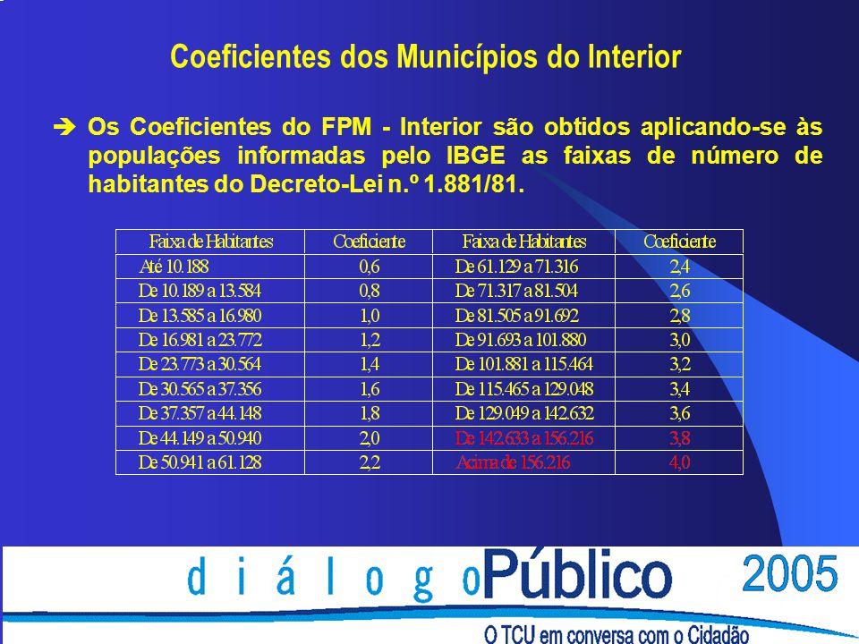Coeficientes dos Municípios do Interior èOs Coeficientes do FPM - Interior são obtidos aplicando-se às populações informadas pelo IBGE as faixas de nú