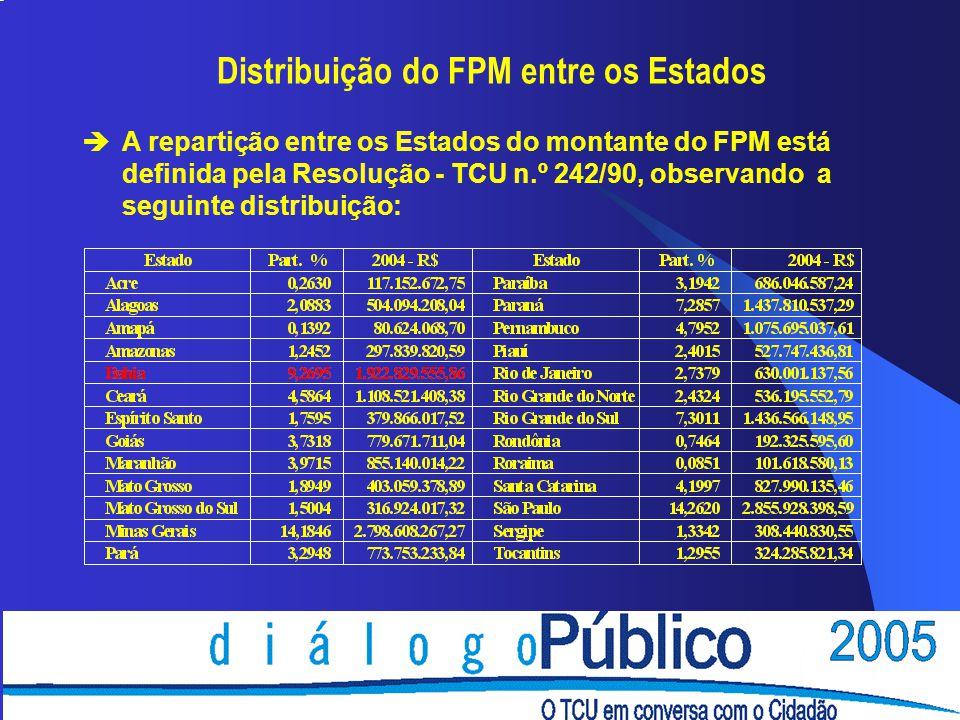 èA repartição entre os Estados do montante do FPM está definida pela Resolução - TCU n.º 242/90, observando a seguinte distribuição: Distribuição do F