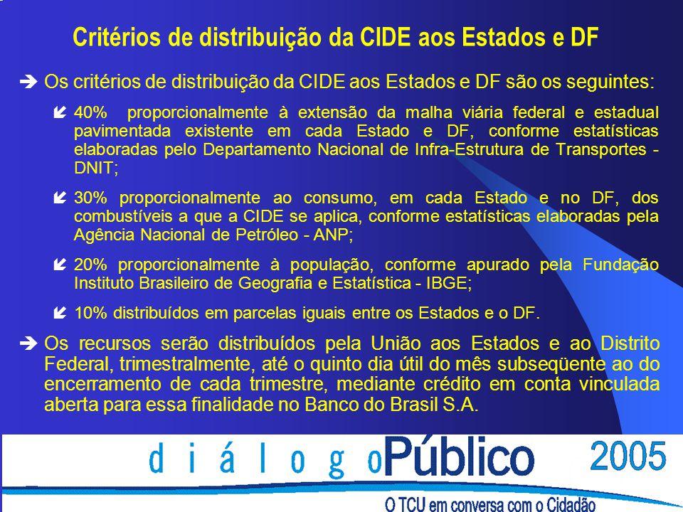 Critérios de distribuição da CIDE aos Estados e DF èOs critérios de distribuição da CIDE aos Estados e DF são os seguintes: í40% proporcionalmente à e