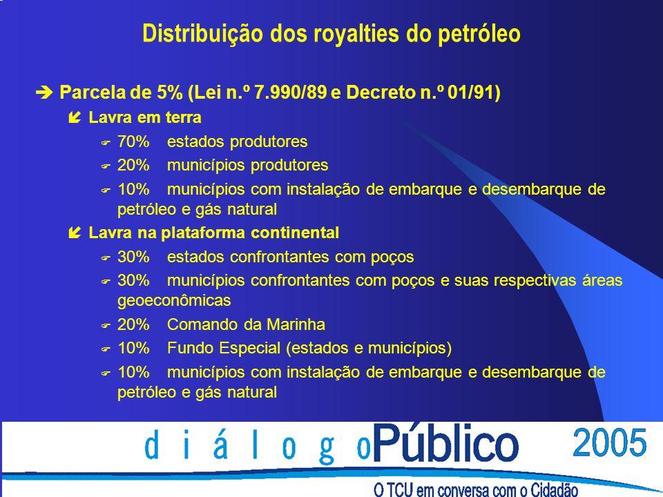 Distribuição dos royalties do petróleo èParcela de 5% (Lei n.º 7.990/89 e Decreto n.º 01/91) íLavra em terra F 70%estados produtores F 20%municípios p