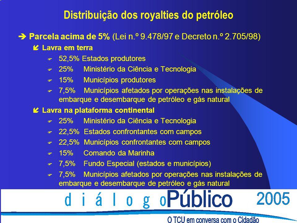  Parcela acima de 5% (Lei n.º 9.478/97 e Decreto n.º 2.705/98)  Lavra em terra F 52,5% Estados produtores F 25% Ministério da Ciência e Tecnologia F