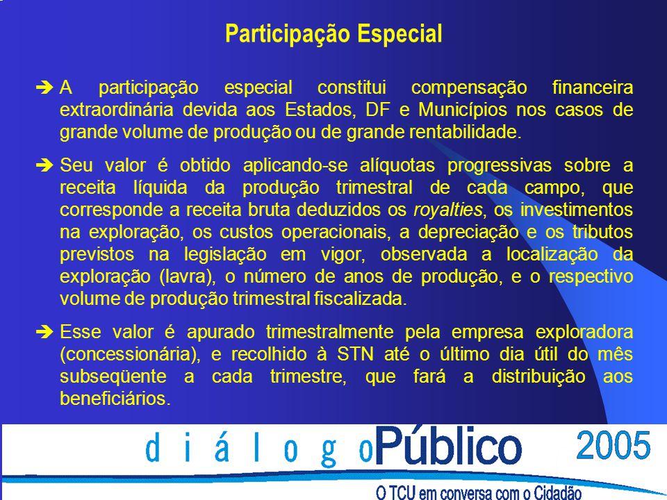 Participação Especial èA participação especial constitui compensação financeira extraordinária devida aos Estados, DF e Municípios nos casos de grande