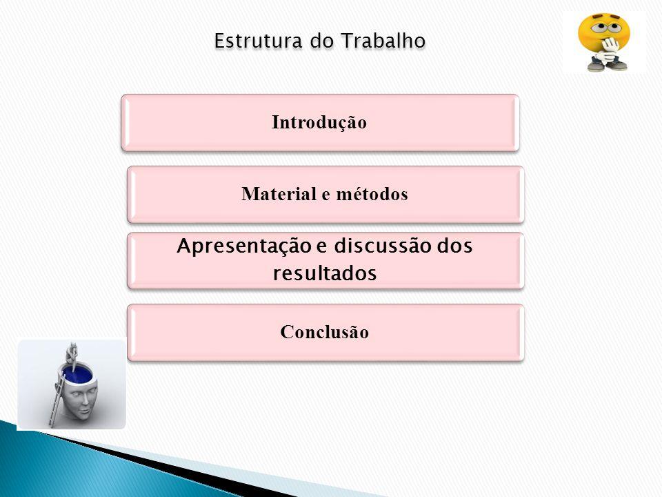 Estrutura do Trabalho IntroduçãoMaterial e métodos Apresentação e discussão dos resultados Conclusão