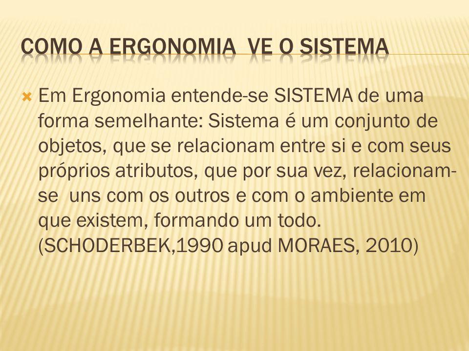  Em Ergonomia entende-se SISTEMA de uma forma semelhante: Sistema é um conjunto de objetos, que se relacionam entre si e com seus próprios atributos, que por sua vez, relacionam- se uns com os outros e com o ambiente em que existem, formando um todo.