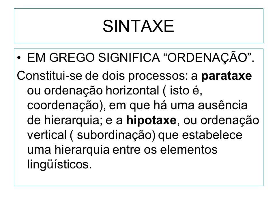 """SINTAXE •EM GREGO SIGNIFICA """"ORDENAÇÃO"""". Constitui-se de dois processos: a parataxe ou ordenação horizontal ( isto é, coordenação), em que há uma ausê"""