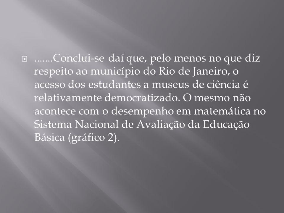 .......Conclui-se daí que, pelo menos no que diz respeito ao município do Rio de Janeiro, o acesso dos estudantes a museus de ciência é relativamente