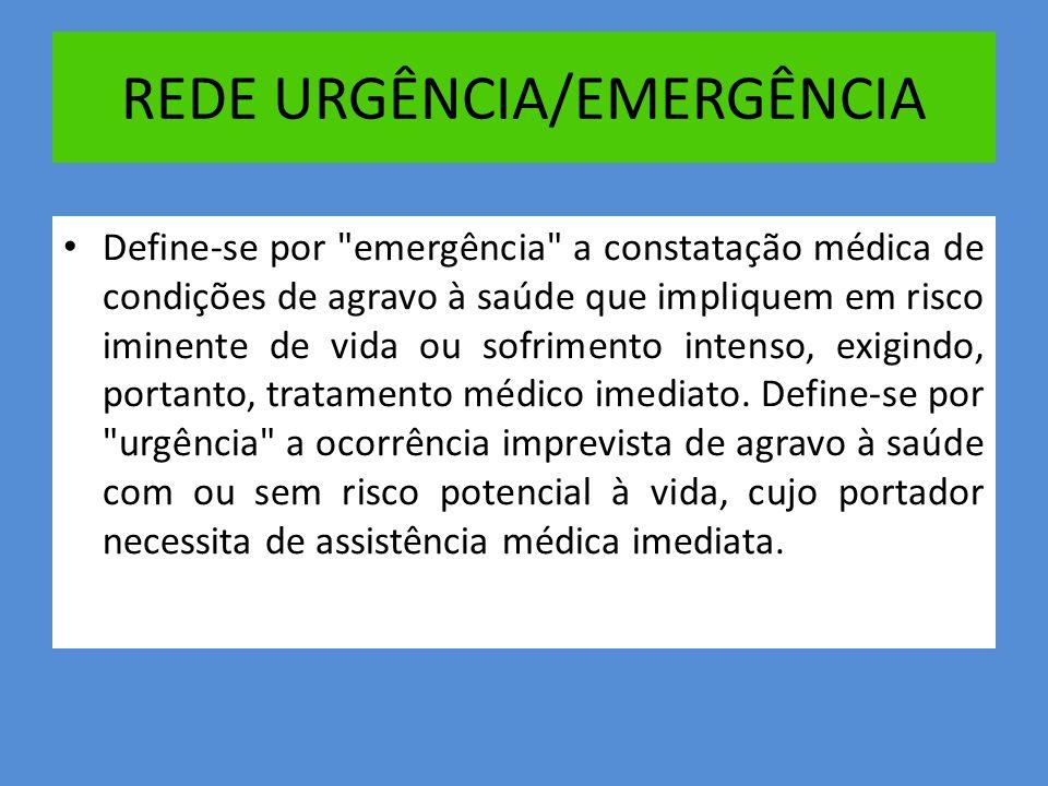 REDE URGÊNCIA/EMERGÊNCIA • Um rede é uma trama, e na saúde esta trama é constituída por equipamentos assistenciais de saúde (unidades de saúde, centro
