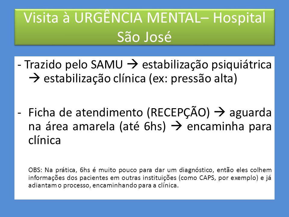 - SAMU : - SAMU : USB  Unidade de Suporte Básica USA  Unidade de Suporte Avançada Visita à URGÊNCIA MENTAL– Hospital São José