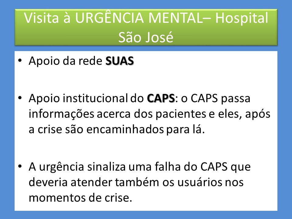 • Em crises com agitação grave, quando não consegue estabilizar o paciente  Retaguarda (internação) • Encaminha para clínicas psiquiátricas como São