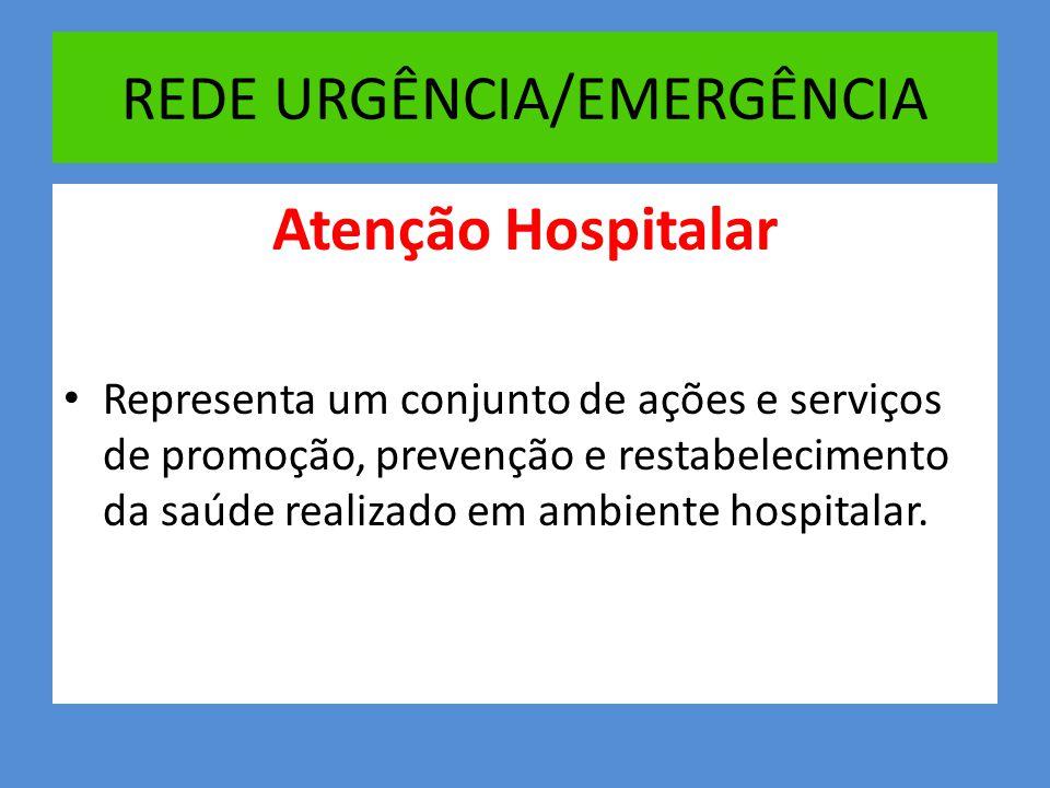 REDE URGÊNCIA/EMERGÊNCIA Atenção Hospitalar • Representa um conjunto de ações e serviços de promoção, prevenção e restabelecimento da saúde realizado em ambiente hospitalar.
