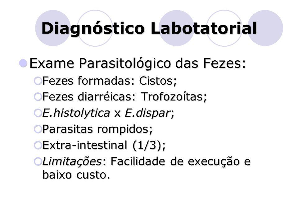 Diagnóstico Labotatorial  Exame Parasitológico das Fezes:  Fezes formadas: Cistos;  Fezes diarréicas: Trofozoítas;  E.histolytica x E.dispar;  Pa
