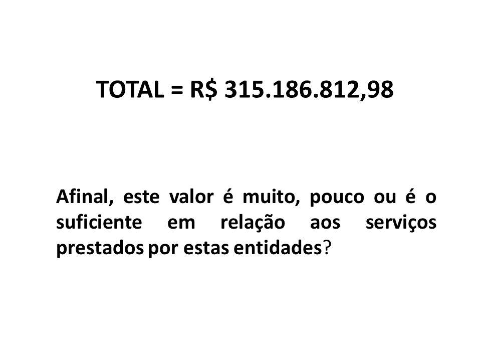 TOTAL = R$ 315.186.812,98 Afinal, este valor é muito, pouco ou é o suficiente em relação aos serviços prestados por estas entidades?