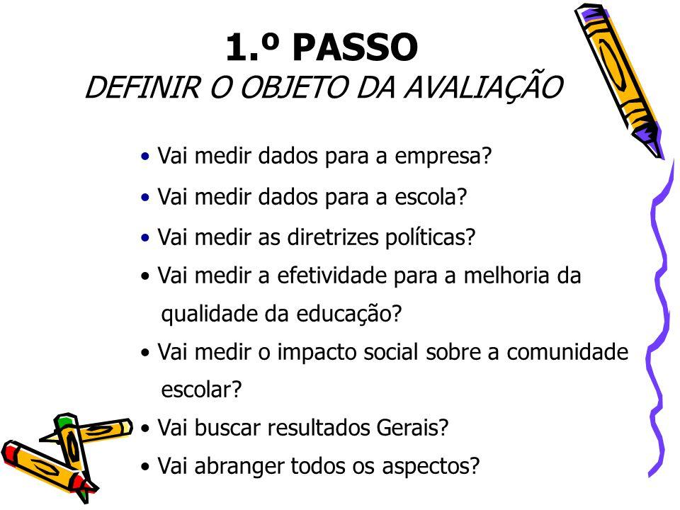 1.º PASSO DEFINIR O OBJETO DA AVALIAÇÃO • Vai medir dados para a empresa? • Vai medir dados para a escola? • Vai medir as diretrizes políticas? • Vai