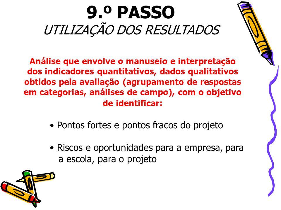 9.º PASSO UTILIZAÇÃO DOS RESULTADOS Análise que envolve o manuseio e interpretação dos indicadores quantitativos, dados qualitativos obtidos pela aval