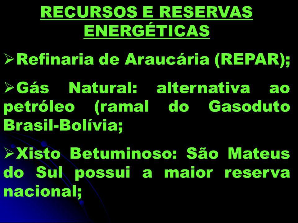 RECURSOS E RESERVAS ENERGÉTICAS  Refinaria de Araucária (REPAR);  Gás Natural: alternativa ao petróleo (ramal do Gasoduto Brasil-Bolívia;  Xisto Betuminoso: São Mateus do Sul possui a maior reserva nacional;