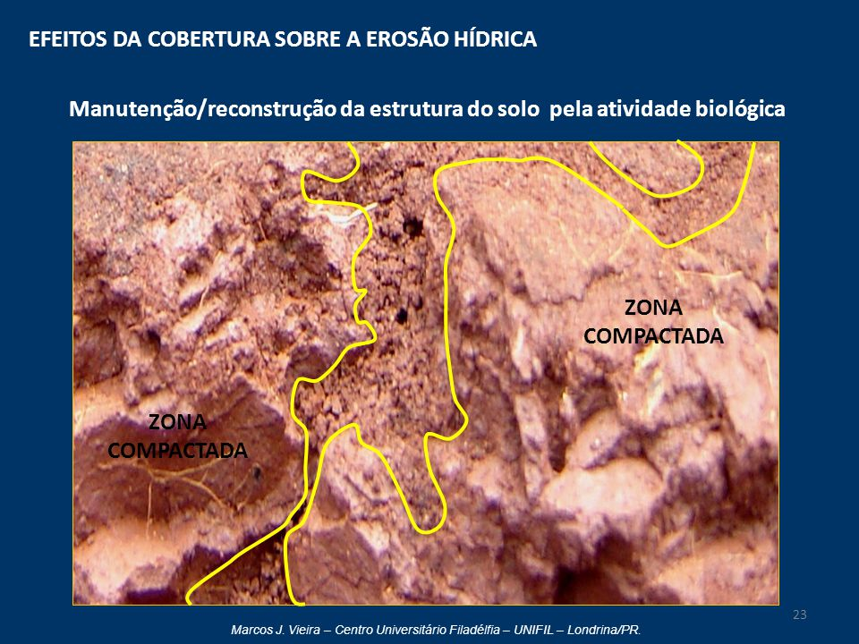 Marcos J. Vieira – Centro Universitário Filadélfia – UNIFIL – Londrina/PR. EFEITOS DA COBERTURA SOBRE A EROSÃO HÍDRICA Manutenção/reconstrução da estr