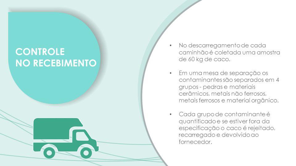 CONTROLE NO RECEBIMENTO • No descarregamento de cada caminhão é coletada uma amostra de 60 kg de caco.