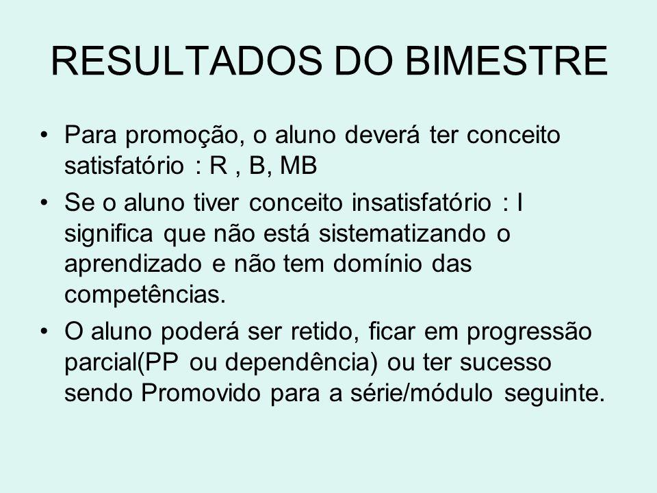RESULTADOS DO BIMESTRE •Para promoção, o aluno deverá ter conceito satisfatório : R, B, MB •Se o aluno tiver conceito insatisfatório : I significa que