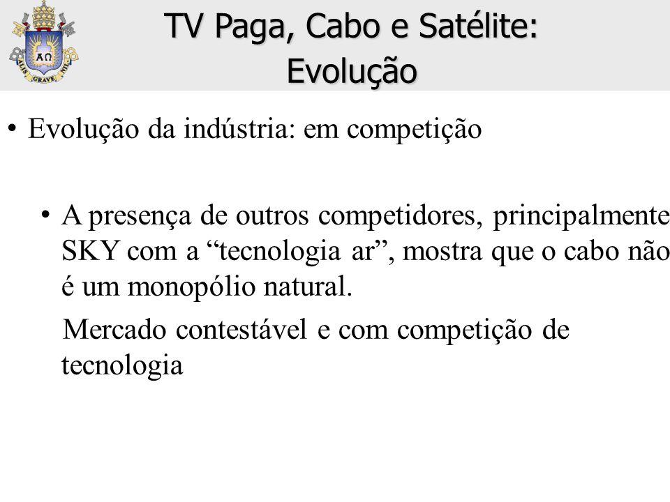 """• Evolução da indústria: em competição • A presença de outros competidores, principalmente SKY com a """"tecnologia ar"""", mostra que o cabo não é um monop"""
