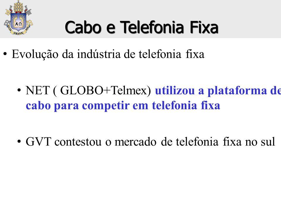 • Evolução da indústria de telefonia fixa • NET ( GLOBO+Telmex) utilizou a plataforma de cabo para competir em telefonia fixa • GVT contestou o mercad
