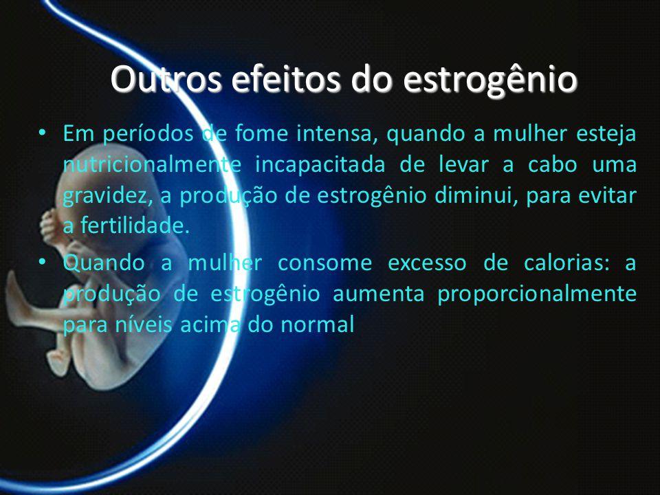 Outros efeitos do estrogênio • Em períodos de fome intensa, quando a mulher esteja nutricionalmente incapacitada de levar a cabo uma gravidez, a produ