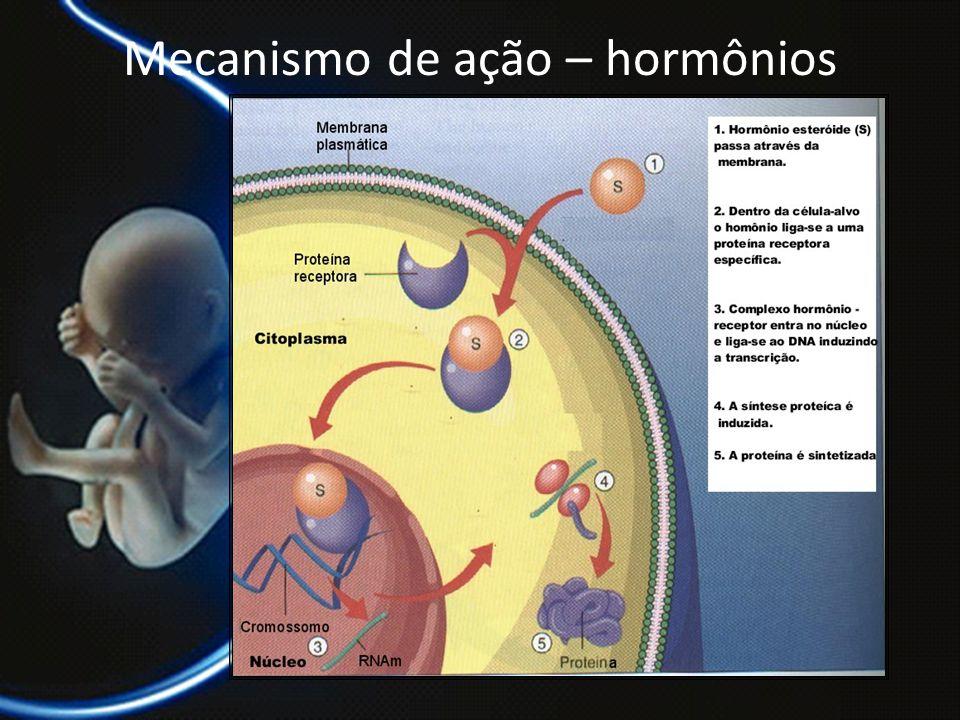 PROF. DR. ARNALDO CALDAS Hormônios esteroidais • Progesterona: mãe dos demais hormônios sexuais