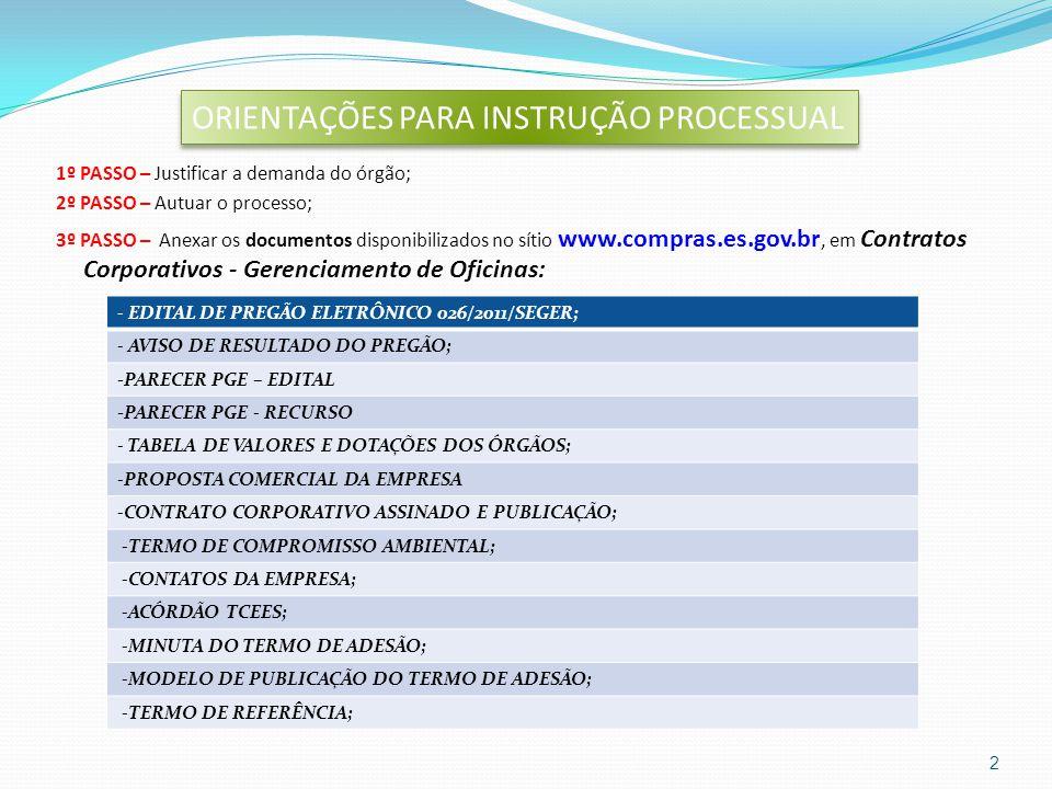 REALIZAR RESERVA ORÇAMENTÁRIA EMITIR EMPENHO ANEXADO CRC ESTADUAL E/OU CERTIDÕES DE REGULARIDADE FISCAL * PREENCHER TERMO DE ADESÃO ANEXAR TERMO DE ADESÃO ASSINADO (Vide OBS 1) PUBLICAR O TERMO DE ADESÃO FISCALIZAR A ADESÃO CORPORATIVA REMETER O TERMO DE ADESÃO E PUBLICAÇÃO À SEGER, JUNTAMENTE COM O ATO DE DESIGNAÇÃO DO FISCAL DESIGNAR FISCAL PASSO A PASSO PARA ADESÃO * O CRC pode ser impresso, através do Portal de Compras no Link Emitir CRC/ES dentro da guia área do fornecedor.