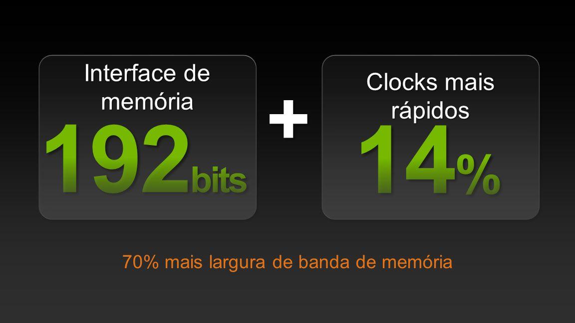 © NVIDIA Confidential – Não distribuir 70% mais largura de banda de memória + Clocks mais rápidos Interface de memória