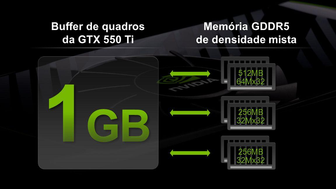 © NVIDIA Confidential – Não distribuir Buffer de quadros da GTX 550 Ti Memória GDDR5 de densidade mista 512MB64Mx32 256MB32Mx32 256MB32Mx32