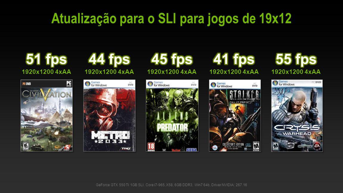 © NVIDIA Confidential – Não distribuir Atualização para o SLI para jogos de 19x12 1920x1200 4xAA GeForce GTX 550 Ti 1GB SLI.