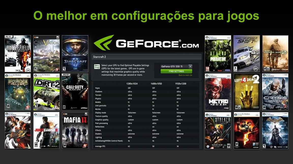 NVIDIA Confidential O melhor em configurações para jogos