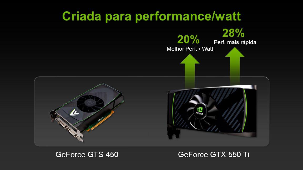 NVIDIA Confidential GeForce GTX 550 Ti GeForce GTS 450 Criada para performance/watt 20% Melhor Perf.