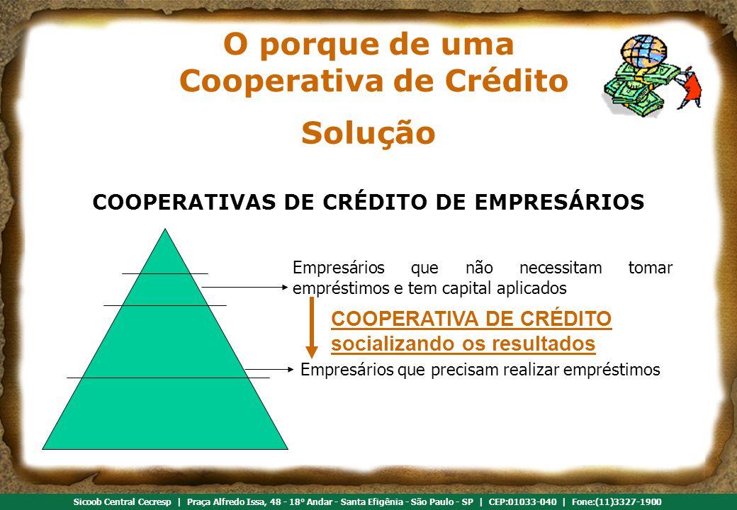 Referência em cooperativismo de crédito Sicoob Central Cecresp | Praça Alfredo Issa, 48 - 18° Andar - Santa Efigênia - São Paulo - SP | CEP:01033-040 | Fone:(11)3327-1900 COOPERATIVAS DE CRÉDITO DE EMPRESÁRIOS COOPERATIVA DE CRÉDITO socializando os resultados Empresários que não necessitam tomar empréstimos e tem capital aplicados Empresários que precisam realizar empréstimos Solução O porque de uma Cooperativa de Crédito
