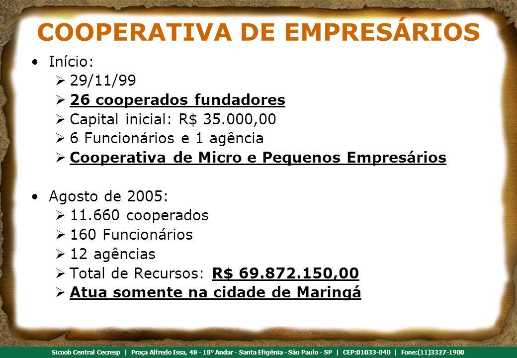 Referência em cooperativismo de crédito Sicoob Central Cecresp | Praça Alfredo Issa, 48 - 18° Andar - Santa Efigênia - São Paulo - SP | CEP:01033-040 | Fone:(11)3327-1900 COOPERATIVA DE EMPRESÁRIOS •Início:  29/11/99  26 cooperados fundadores  Capital inicial: R$ 35.000,00  6 Funcionários e 1 agência  Cooperativa de Micro e Pequenos Empresários •Agosto de 2005:  11.660 cooperados  160 Funcionários  12 agências  Total de Recursos: R$ 69.872.150,00  Atua somente na cidade de Maringá