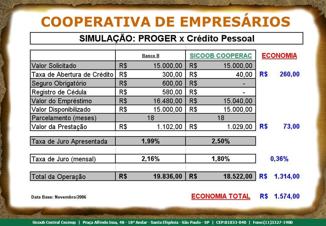 Referência em cooperativismo de crédito Sicoob Central Cecresp | Praça Alfredo Issa, 48 - 18° Andar - Santa Efigênia - São Paulo - SP | CEP:01033-040 | Fone:(11)3327-1900 COOPERATIVA DE EMPRESÁRIOS