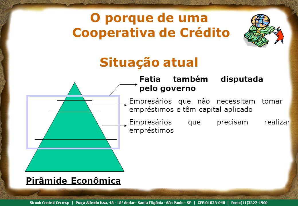 Referência em cooperativismo de crédito Sicoob Central Cecresp | Praça Alfredo Issa, 48 - 18° Andar - Santa Efigênia - São Paulo - SP | CEP:01033-040