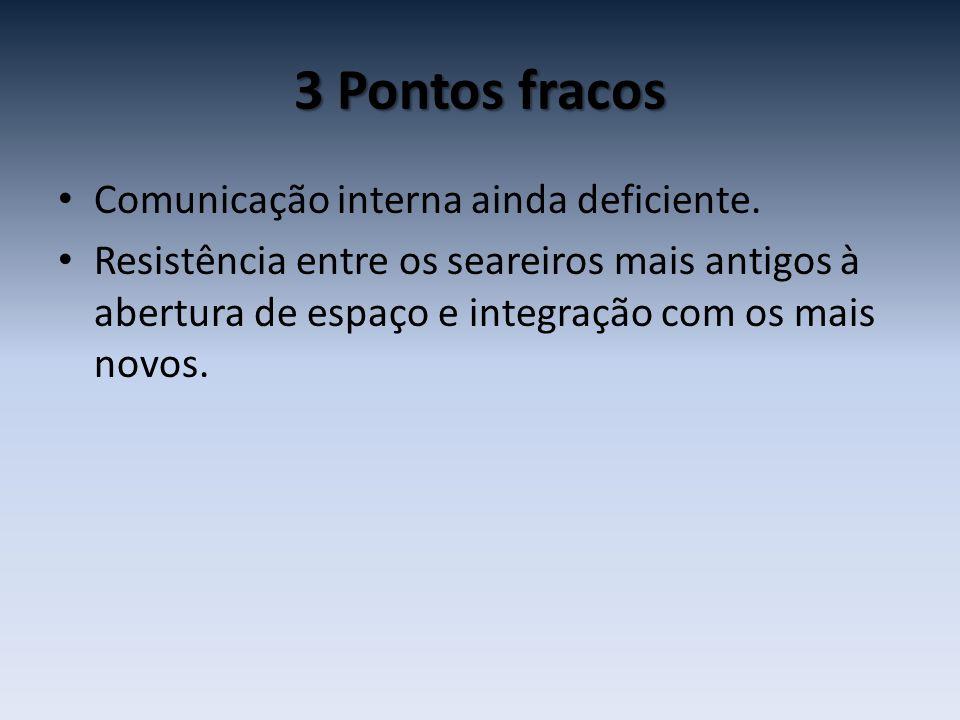 3 Pontos fracos • Comunicação interna ainda deficiente. • Resistência entre os seareiros mais antigos à abertura de espaço e integração com os mais no