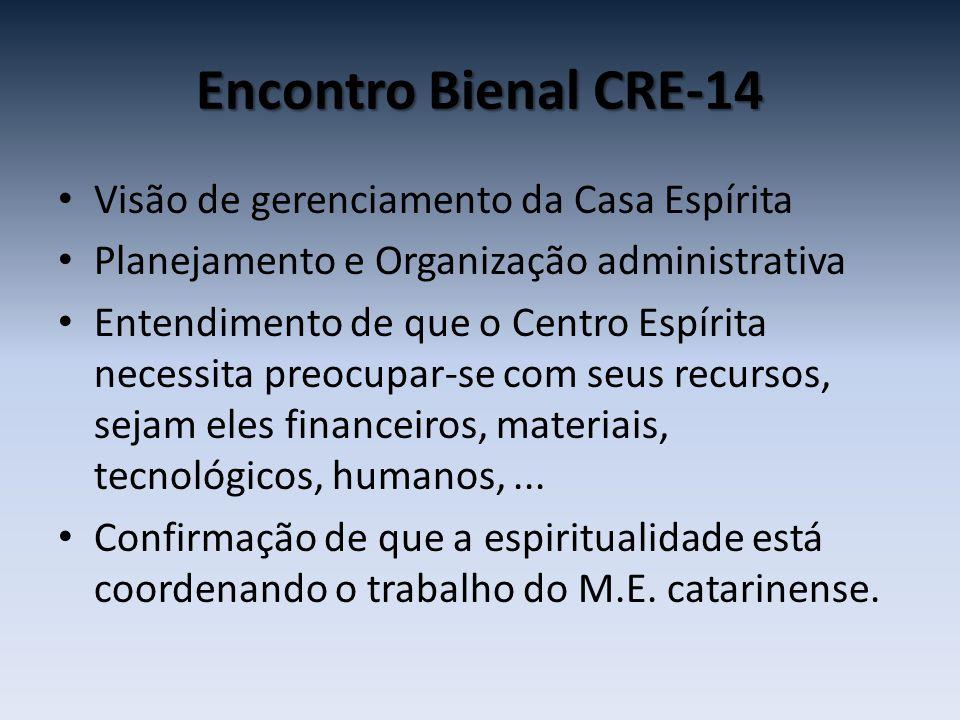 Encontro Bienal CRE-14 • Visão de gerenciamento da Casa Espírita • Planejamento e Organização administrativa • Entendimento de que o Centro Espírita n