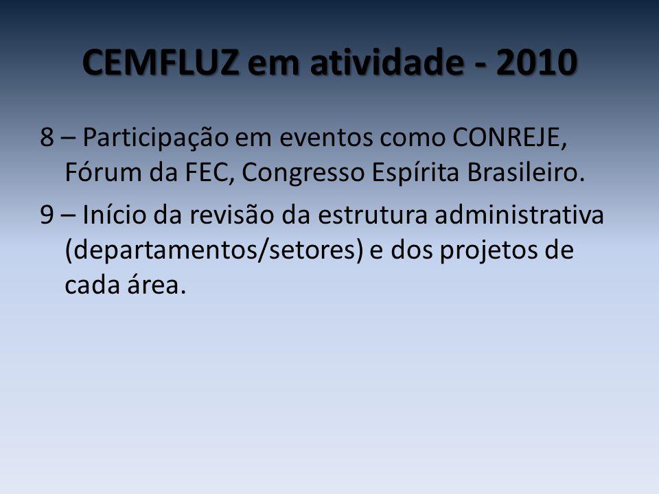CEMFLUZ em atividade - 2010 8 – Participação em eventos como CONREJE, Fórum da FEC, Congresso Espírita Brasileiro. 9 – Início da revisão da estrutura