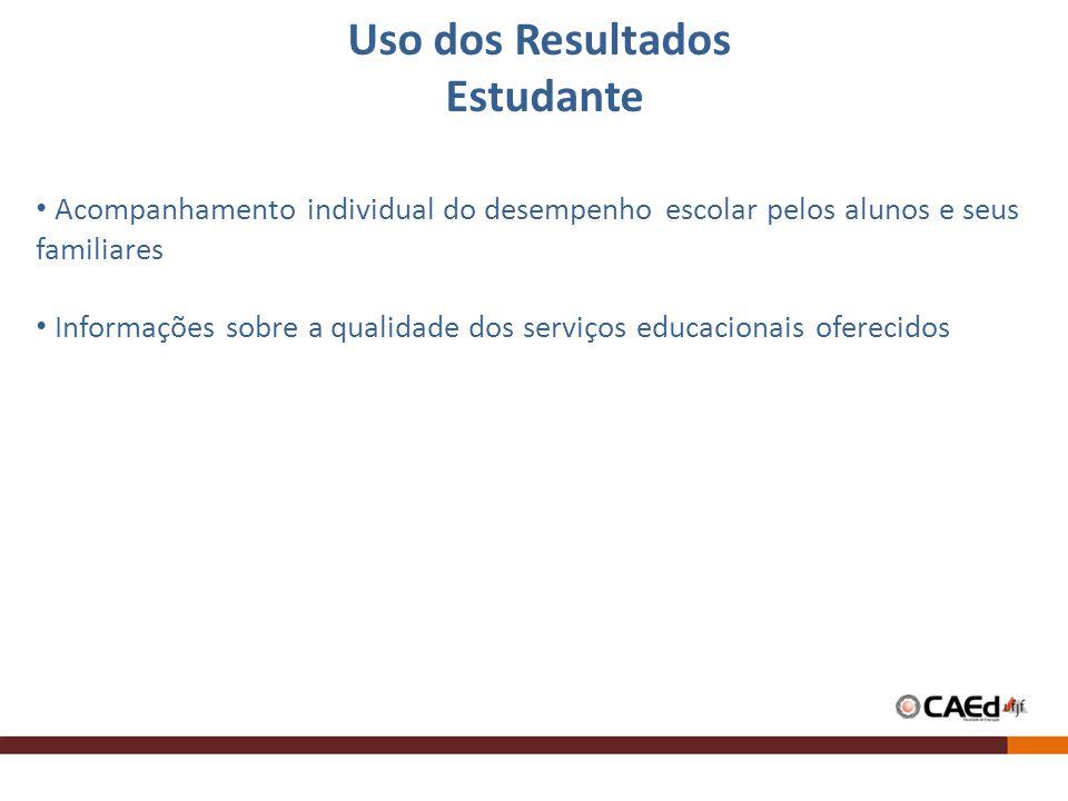 • Acompanhamento individual do desempenho escolar pelos alunos e seus familiares • Informações sobre a qualidade dos serviços educacionais oferecidos Uso dos Resultados Estudante