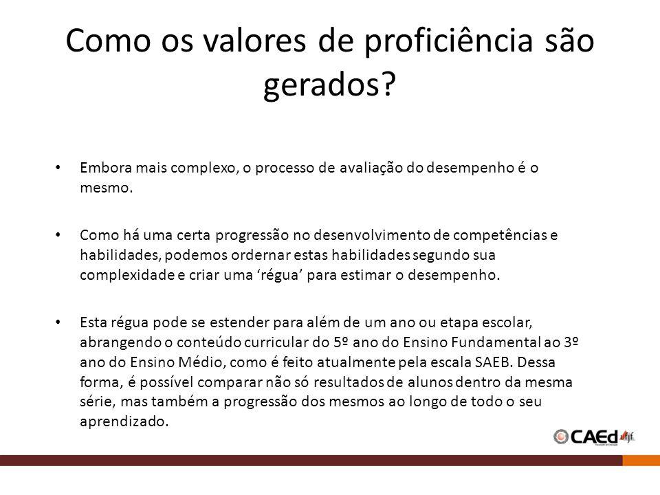 • Embora mais complexo, o processo de avaliação do desempenho é o mesmo. • Como há uma certa progressão no desenvolvimento de competências e habilidad