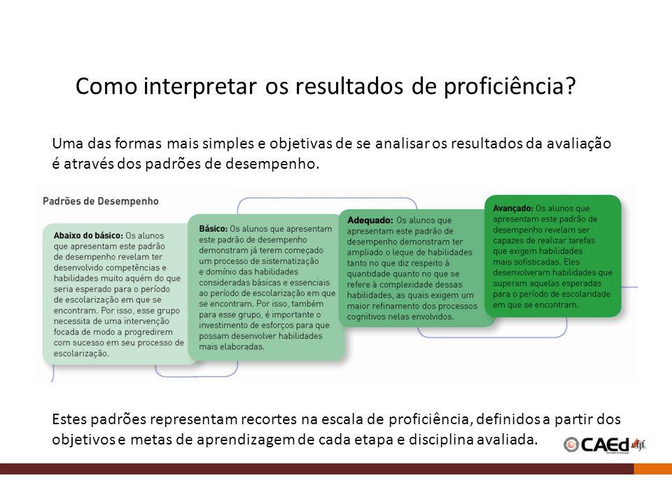 Como interpretar os resultados de proficiência? Uma das formas mais simples e objetivas de se analisar os resultados da avaliação é através dos padrõe
