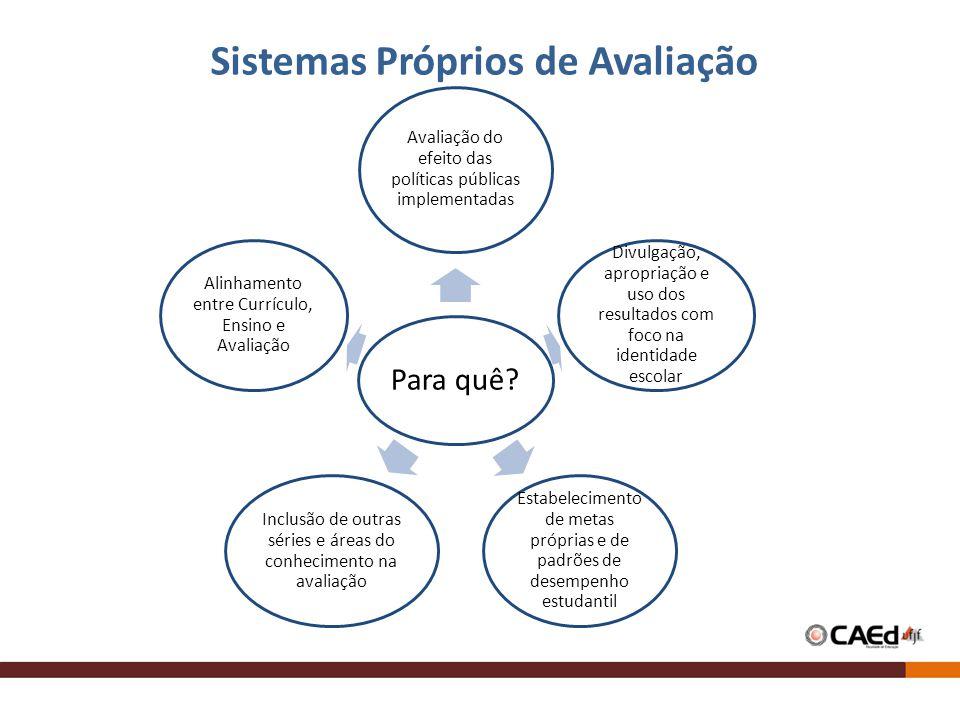 Para quê? Avaliação do efeito das políticas públicas implementadas Divulgação, apropriação e uso dos resultados com foco na identidade escolar Estabel