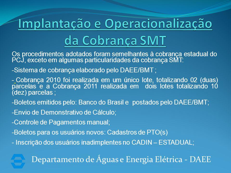 Departamento de Águas e Energia Elétrica - DAEE Os procedimentos adotados foram semelhantes à cobrança estadual do PCJ, exceto em algumas particularidades da cobrança SMT: -Sistema de cobrança elaborado pelo DAEE/BMT ; - Cobrança 2010 foi realizada em um único lote, totalizando 02 (duas) parcelas e a Cobrança 2011 realizada em dois lotes totalizando 10 (dez) parcelas ; -Boletos emitidos pelo: Banco do Brasil e postados pelo DAEE/BMT; -Envio de Demonstrativo de Cálculo; -Controle de Pagamentos manual; -Boletos para os usuários novos: Cadastros de PTO(s) - Inscrição dos usuários inadimplentes no CADIN – ESTADUAL;