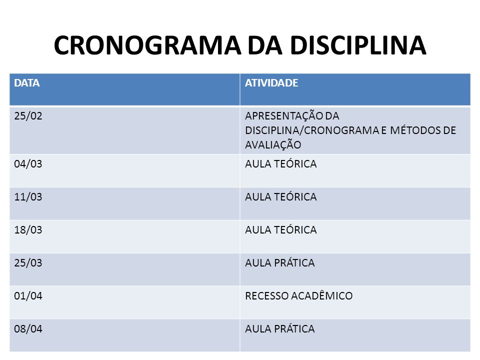 CRONOGRAMA DA DISCIPLINA DATAATIVIDADE 25/02APRESENTAÇÃO DA DISCIPLINA/CRONOGRAMA E MÉTODOS DE AVALIAÇÃO 04/03AULA TEÓRICA 11/03AULA TEÓRICA 18/03AULA