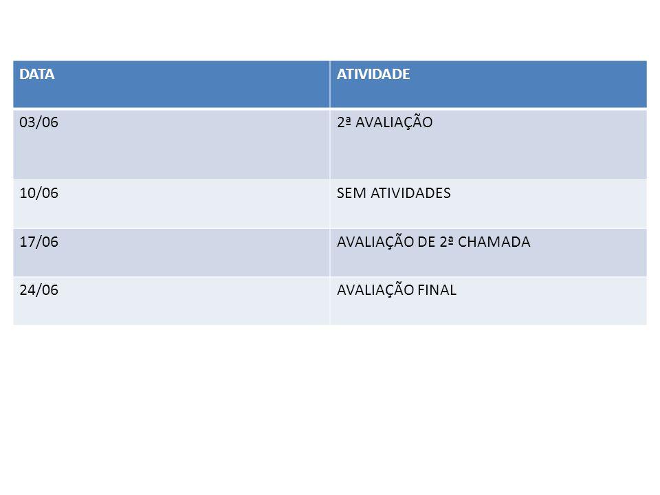 DATAATIVIDADE 03/062ª AVALIAÇÃO 10/06SEM ATIVIDADES 17/06AVALIAÇÃO DE 2ª CHAMADA 24/06AVALIAÇÃO FINAL