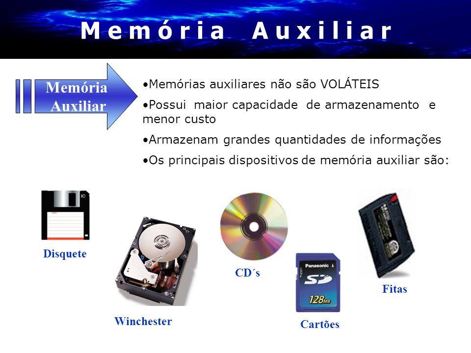 M e m ó r i a A u x i l i a r •Memórias auxiliares não são VOLÁTEIS •Possui maior capacidade de armazenamento e menor custo •Armazenam grandes quantid